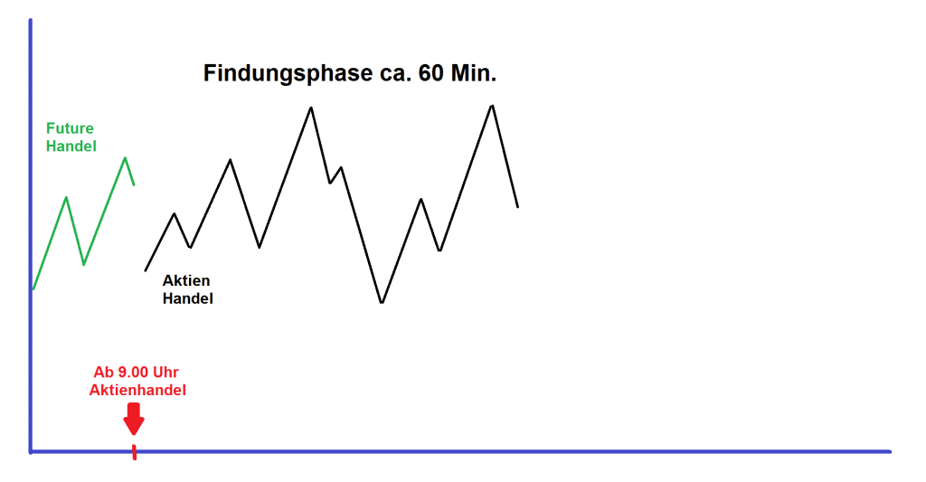 Bild-Breakoutstrategie7