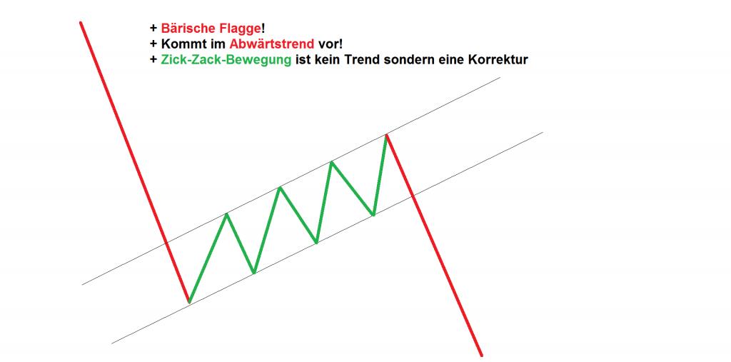 Bild-Flaggenformationen1