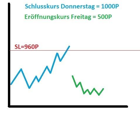 Bild-Stop-Uebersprungen