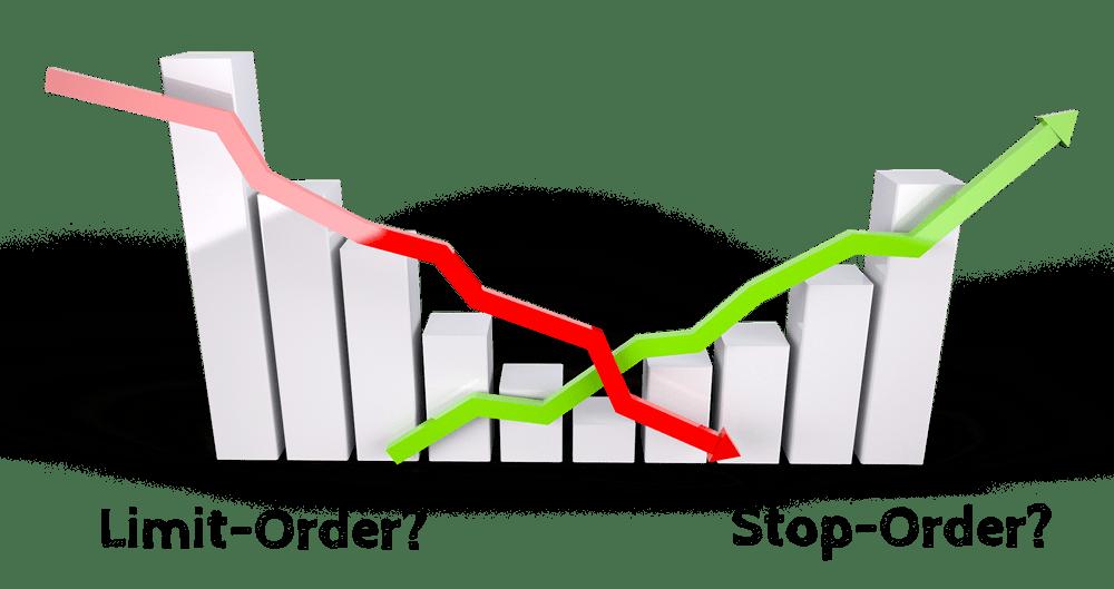 Bild-Limit-Stop-Order