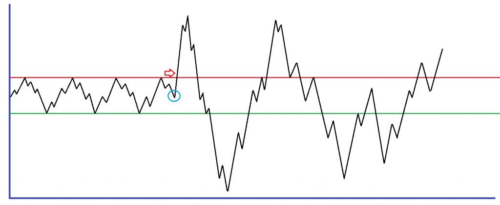 Bild-Rangephase3