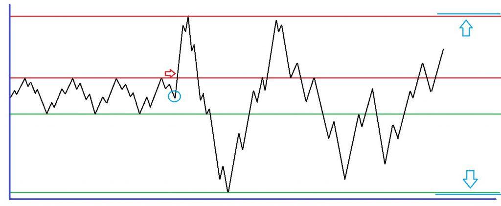 Bild-Rangephase4
